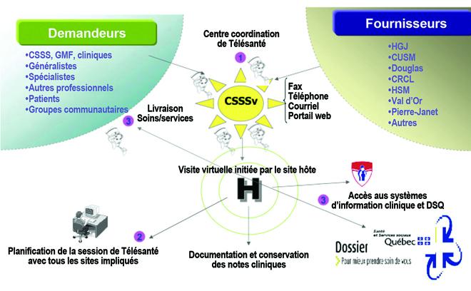 2010 CvSSS Fig 3_FR