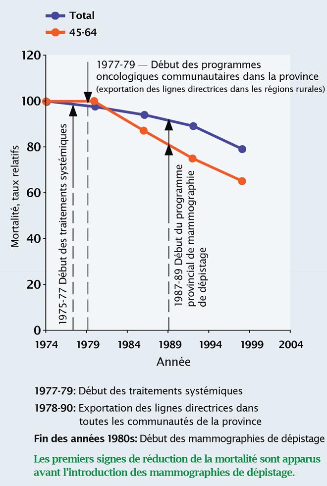 2011 Ragaz Fig 2_FR
